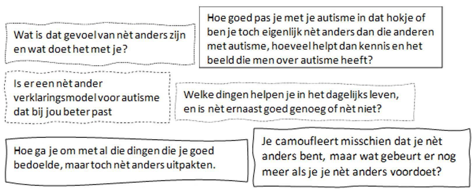 Voorbeelden van net anders zijn bij autism